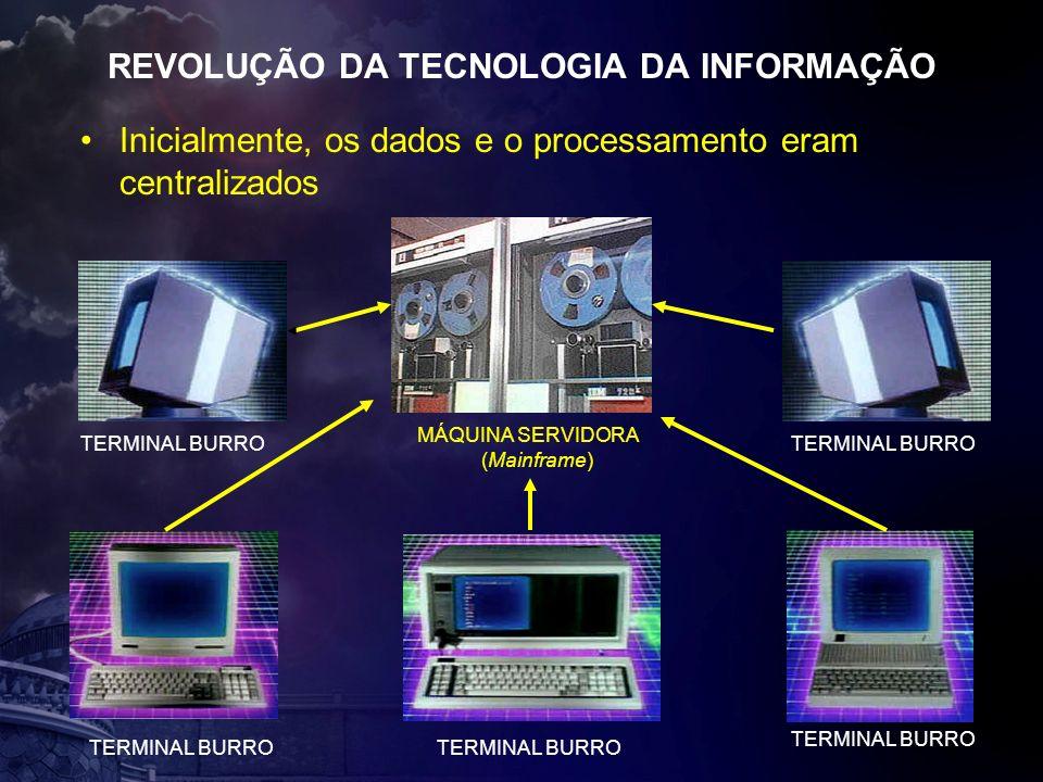 REVOLUÇÃO DA TECNOLOGIA DA INFORMAÇÃO Inicialmente, os dados e o processamento eram centralizados MÁQUINA SERVIDORA (Mainframe) TERMINAL BURRO