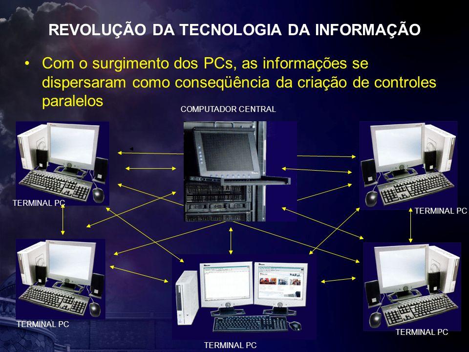 REVOLUÇÃO DA TECNOLOGIA DA INFORMAÇÃO Com o surgimento dos PCs, as informações se dispersaram como conseqüência da criação de controles paralelos COMPUTADOR CENTRAL TERMINAL BURRO TERMINAL PC