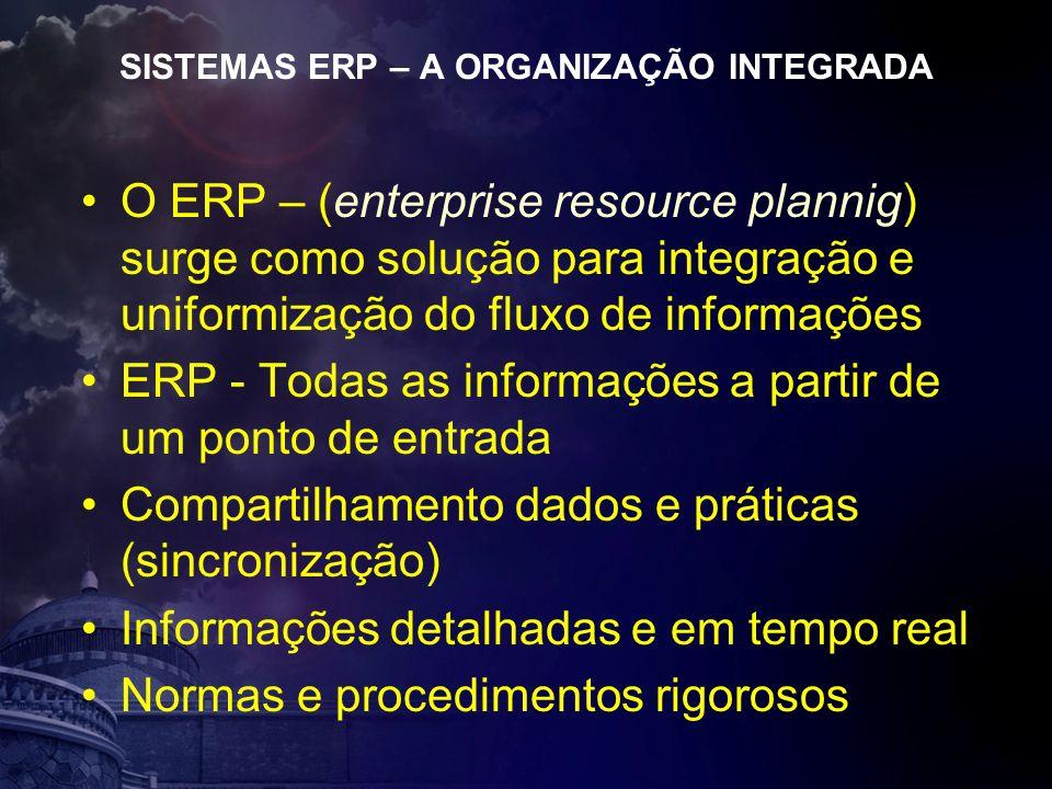 SISTEMAS ERP – A ORGANIZAÇÃO INTEGRADA O ERP – (enterprise resource plannig) surge como solução para integração e uniformização do fluxo de informações ERP - Todas as informações a partir de um ponto de entrada Compartilhamento dados e práticas (sincronização) Informações detalhadas e em tempo real Normas e procedimentos rigorosos
