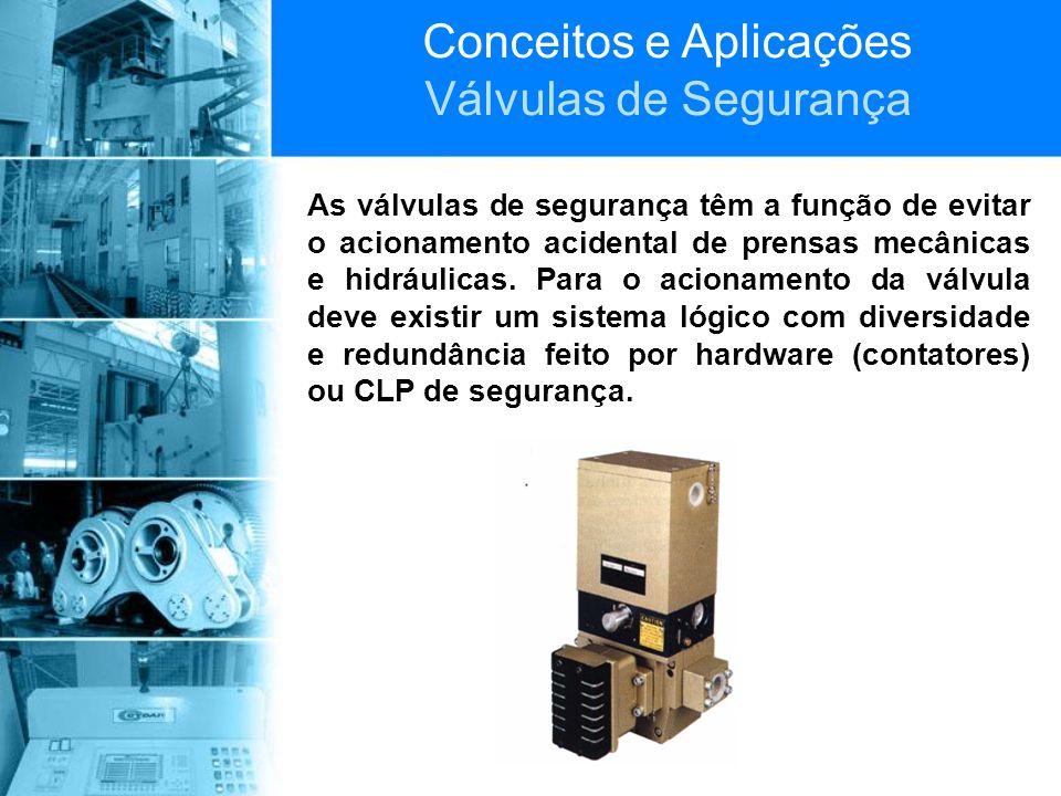 Conceitos e Aplicações Válvulas de Segurança As válvulas de segurança têm a função de evitar o acionamento acidental de prensas mecânicas e hidráulica