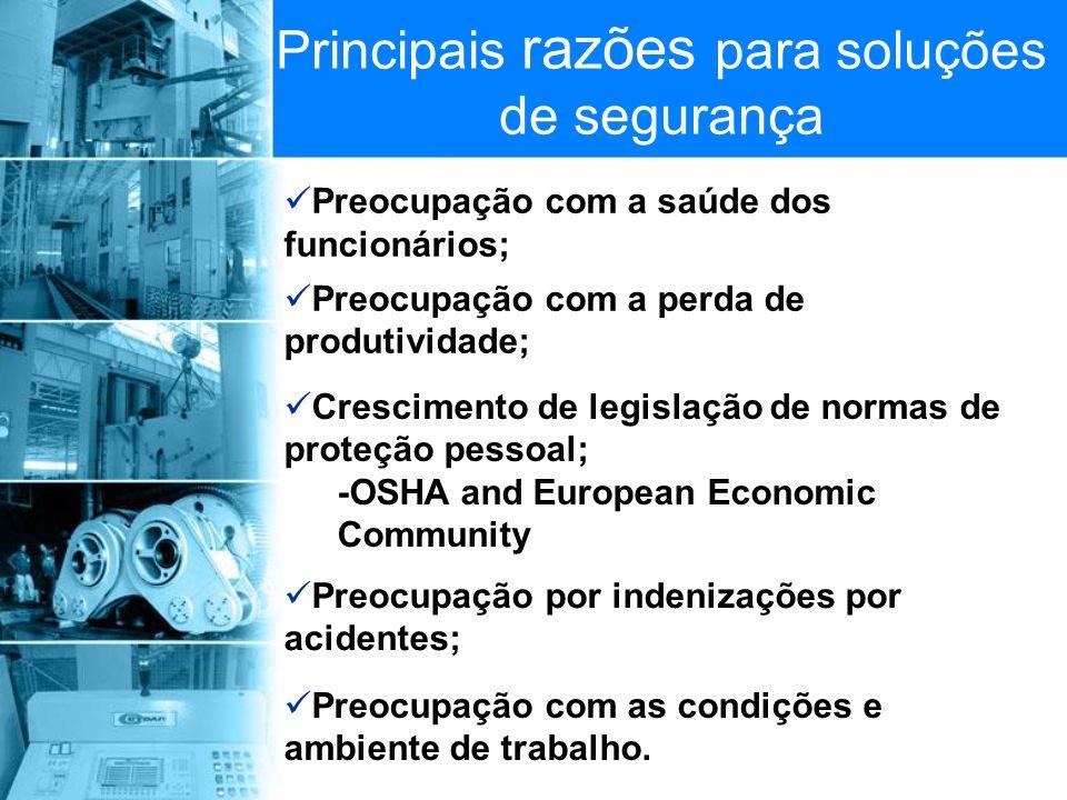 Principais razões para soluções de segurança Preocupação com a saúde dos funcionários; Preocupação com a perda de produtividade; Crescimento de legisl