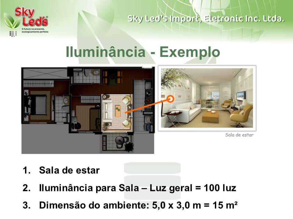 1.Sala de estar 2.Iluminância para Sala – Luz geral = 100 luz 3.Dimensão do ambiente: 5,0 x 3,0 m = 15 m²