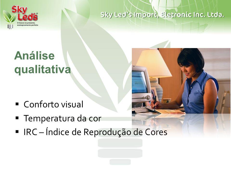 Análise qualitativa Conforto visual Temperatura da cor IRC – Índice de Reprodução de Cores
