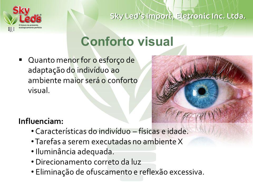 Conforto visual Quanto menor for o esforço de adaptação do indivíduo ao ambiente maior será o conforto visual. Influenciam: Características do indivíd