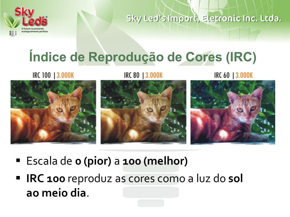 Índice de Reprodução de Cores (IRC) Escala de 0 (pior) a 100 (melhor) IRC 100 reproduz as cores como a luz do sol ao meio dia.