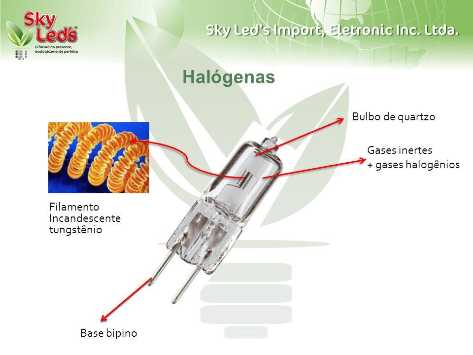 Halógenas Filamento Incandescente tungstênio Bulbo de quartzo Gases inertes + gases halogênios Base bipino