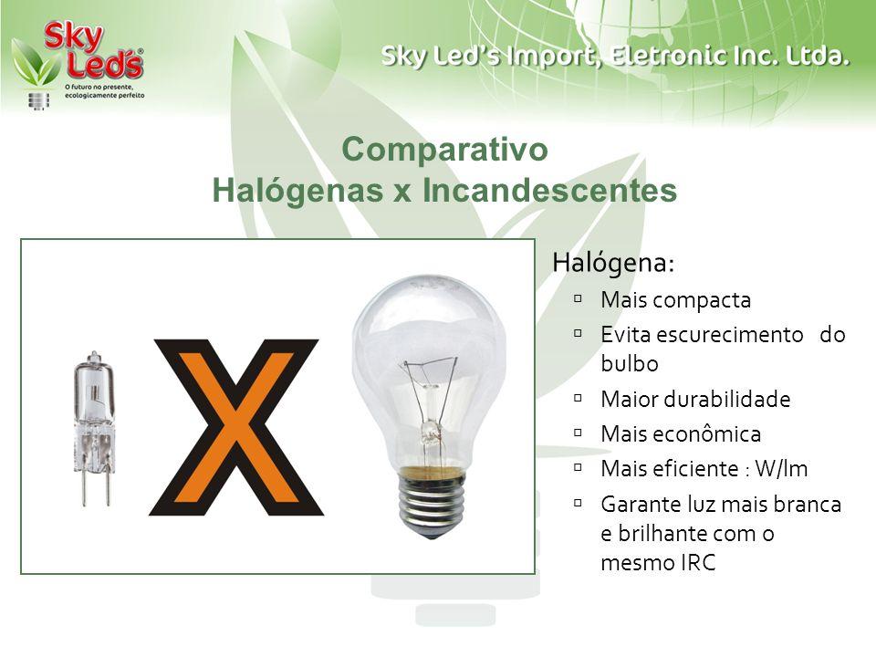 Comparativo Halógenas x Incandescentes Halógena: Mais compacta Evita escurecimento do bulbo Maior durabilidade Mais econômica Mais eficiente : W/lm Ga