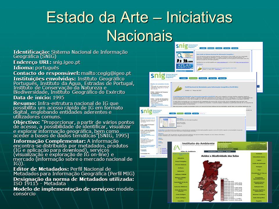 Estado da Arte – Iniciativas Nacionais Identificação: Sistema Nacional de Informação Geográfica (SNIG) Endereço URL: snig.igeo.pt Idioma: português Co