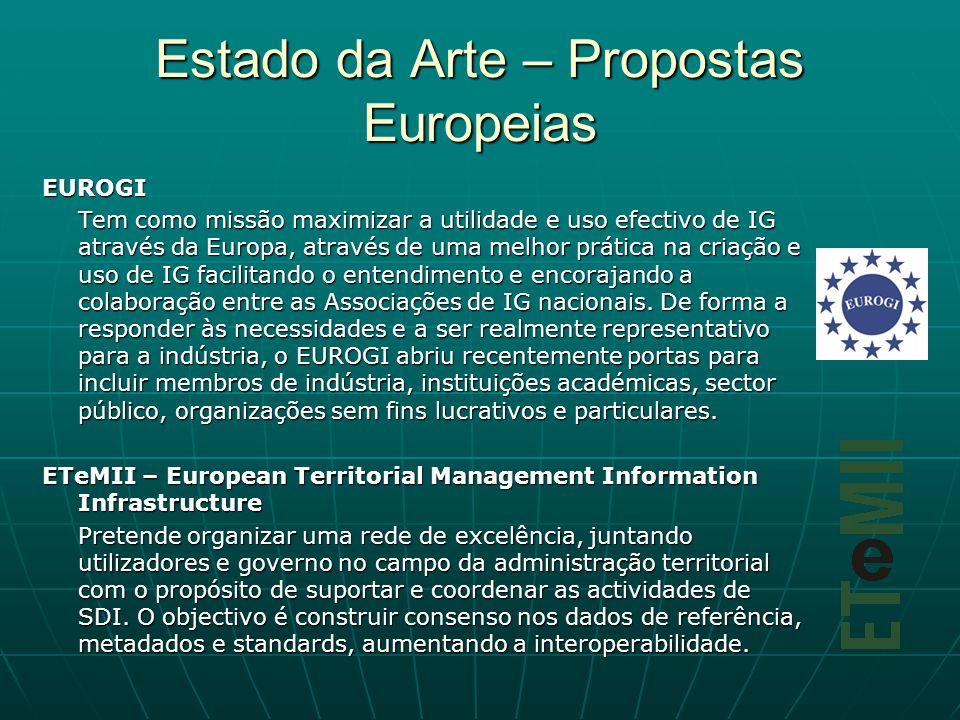 Estado da Arte – Propostas Europeias EUROGI Tem como missão maximizar a utilidade e uso efectivo de IG através da Europa, através de uma melhor prátic