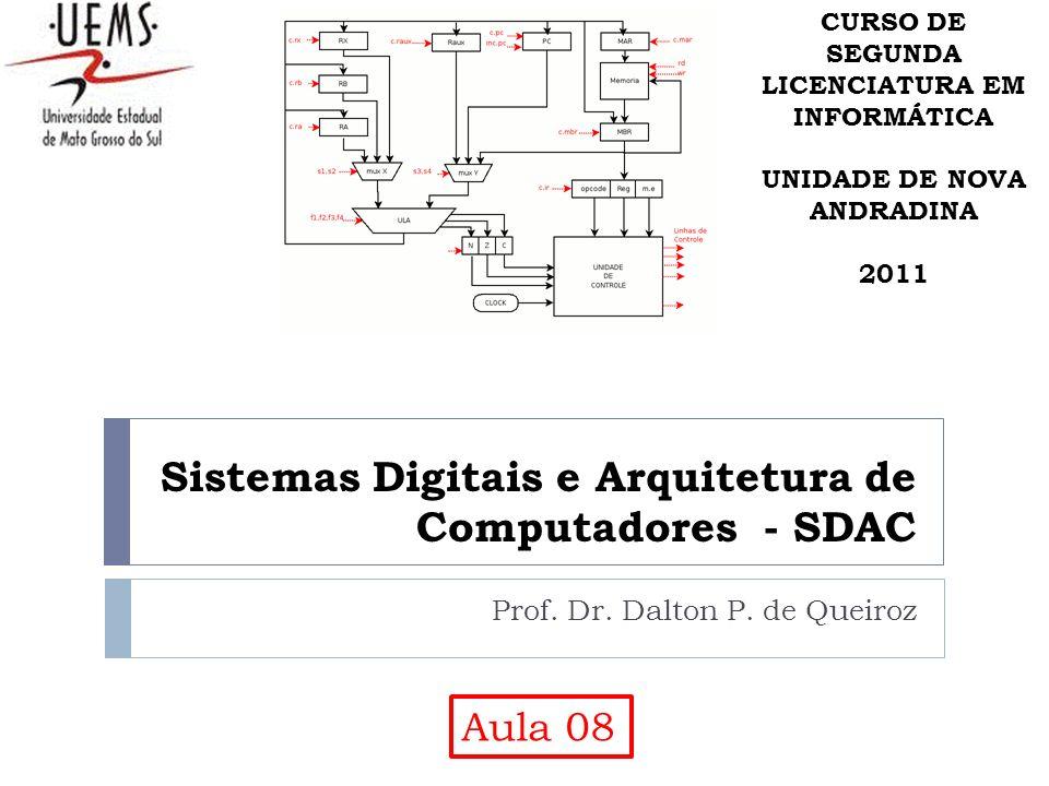Sistemas Digitais e Arquitetura de Computadores - SDAC Prof. Dr. Dalton P. de Queiroz CURSO DE SEGUNDA LICENCIATURA EM INFORMÁTICA UNIDADE DE NOVA AND