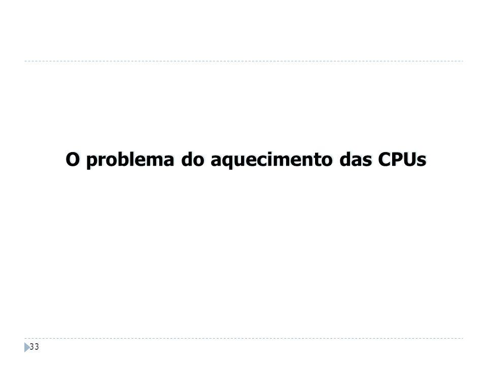 33 O problema do aquecimento das CPUs