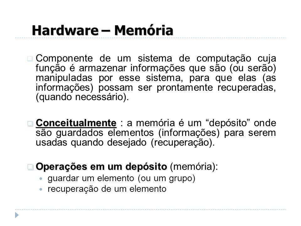 Hardware – Memória Componente de um sistema de computação cuja função é armazenar informações que são (ou serão) manipuladas por esse sistema, para qu
