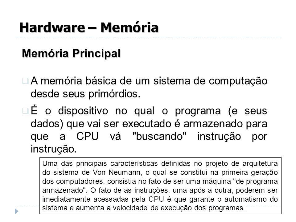 Memória Principal A memória básica de um sistema de computação desde seus primórdios. É o dispositivo no qual o programa (e seus dados) que vai ser ex