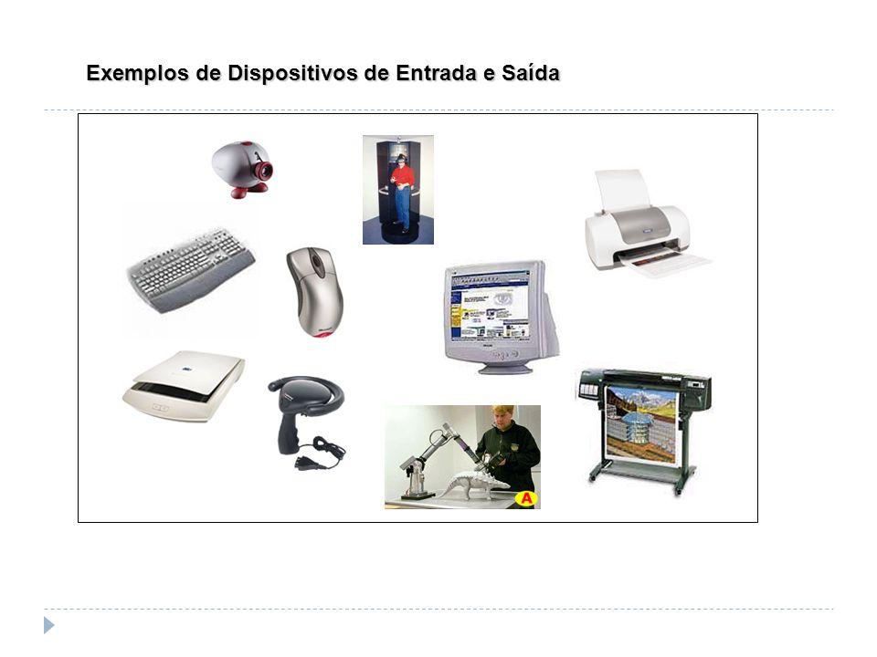 Exemplos de Dispositivos de Entrada e Saída