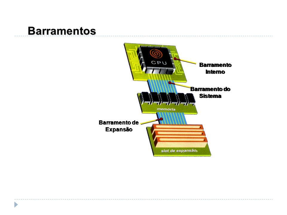 Barramentos Barramento Interno Barramento do Sistema Barramento de Expansão
