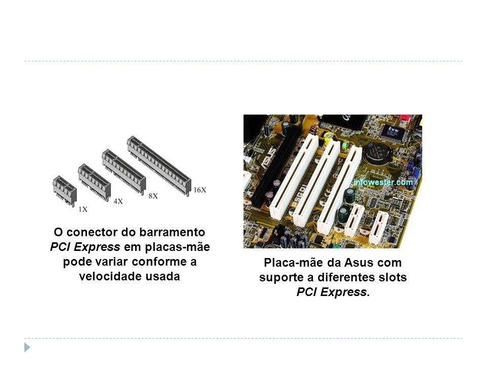 Placa-mãe da Asus com suporte a diferentes slots PCI Express. O conector do barramento PCI Express em placas-mãe pode variar conforme a velocidade usa