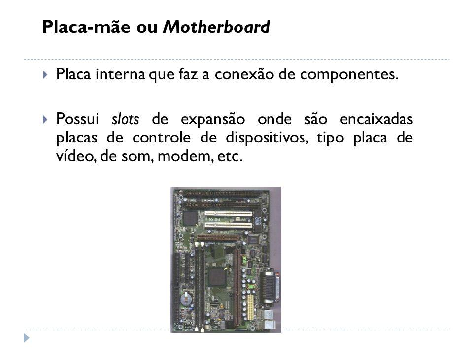 Placa-mãe ou Motherboard Placa interna que faz a conexão de componentes. Possui slots de expansão onde são encaixadas placas de controle de dispositiv