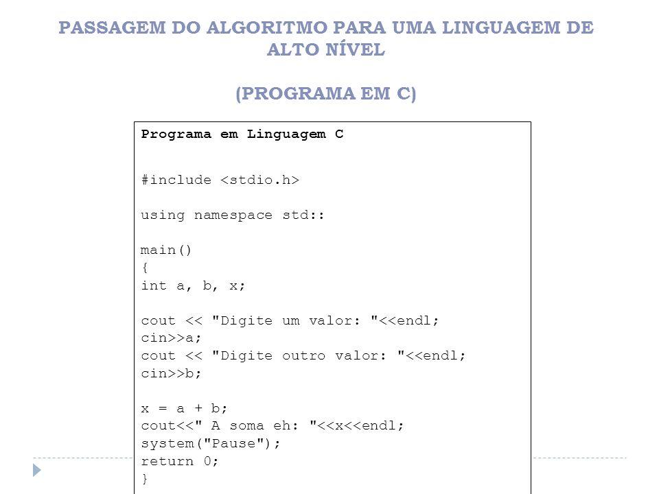 PASSAGEM DO ALGORITMO PARA UMA LINGUAGEM DE ALTO NÍVEL (PROGRAMA EM C) Programa em Linguagem C #include using namespace std:: main() { int a, b, x; co
