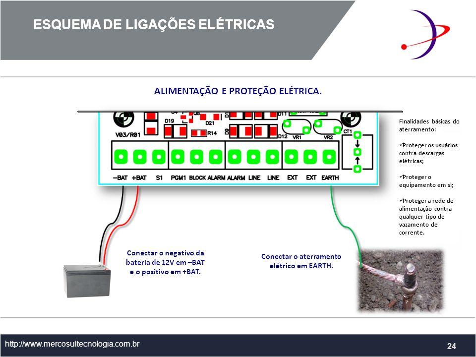 ESQUEMA DE LIGAÇÕES ELÉTRICAS http://www.mercosultecnologia.com.br ALIMENTAÇÃO E PROTEÇÃO ELÉTRICA.