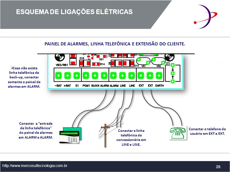 http://www.mercosultecnologia.com.br Conectar o telefone do usuário em EXT e EXT.