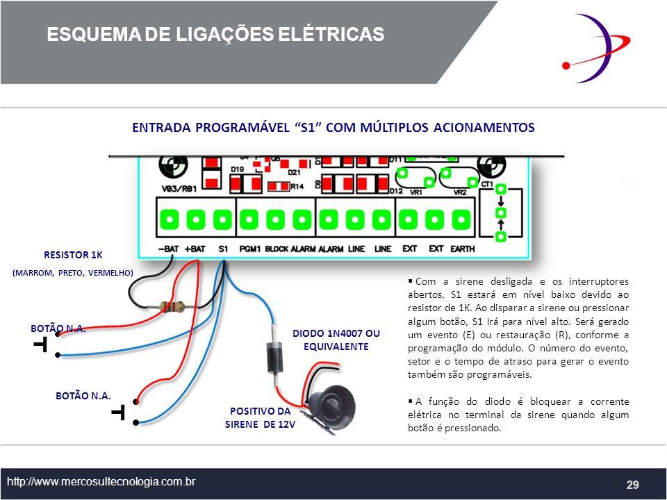 http://www.mercosultecnologia.com.br ENTRADA PROGRAMÁVEL S1 COM MÚLTIPLOS ACIONAMENTOS DIODO 1N4007 OU EQUIVALENTE Com a sirene desligada e os interruptores abertos, S1 estará em nível baixo devido ao resistor de 1K.