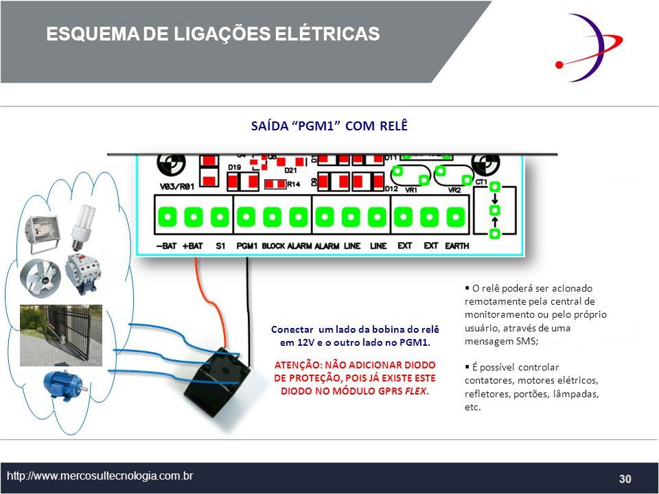 ESQUEMA DE LIGAÇÕES ELÉTRICAS http://www.mercosultecnologia.com.br SAÍDA PGM1 COM RELÊ Conectar um lado da bobina do relê em 12V e o outro lado no PGM1.