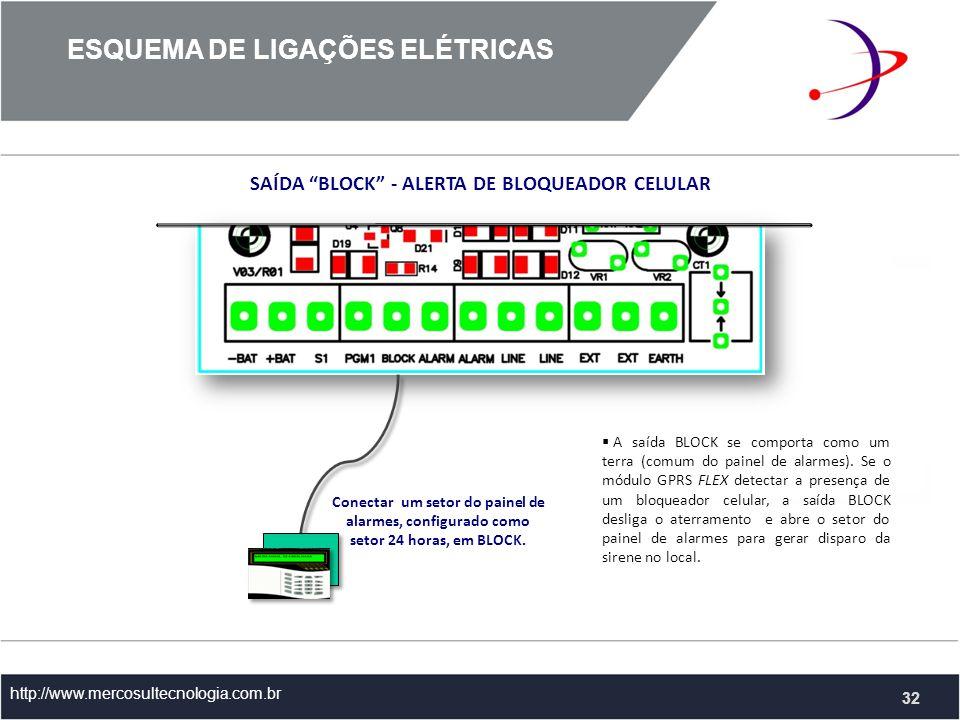 ESQUEMA DE LIGAÇÕES ELÉTRICAS http://www.mercosultecnologia.com.br SAÍDA BLOCK - ALERTA DE BLOQUEADOR CELULAR Conectar um setor do painel de alarmes, configurado como setor 24 horas, em BLOCK.
