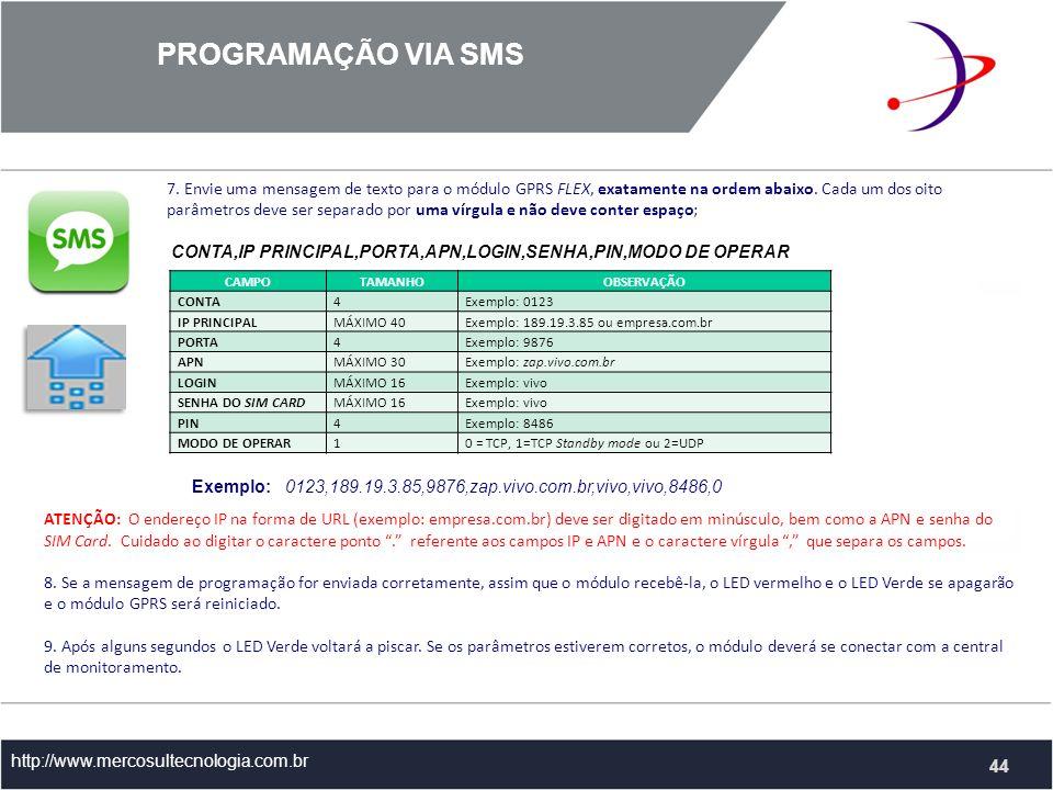 PROGRAMAÇÃO VIA SMS http://www.mercosultecnologia.com.br 44 7.