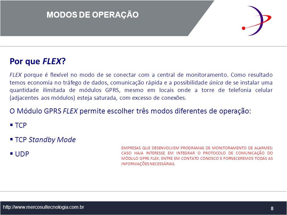 MODOS DE OPERAÇÃO http://www.mercosultecnologia.com.br FLEX porque é flexível no modo de se conectar com a central de monitoramento.