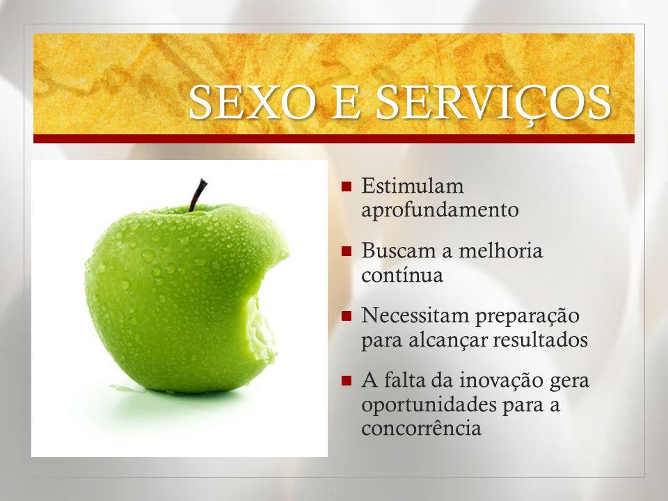 SEXO E SERVIÇOS Estimulam aprofundamento Buscam a melhoria contínua Necessitam preparação para alcançar resultados A falta da inovação gera oportunida
