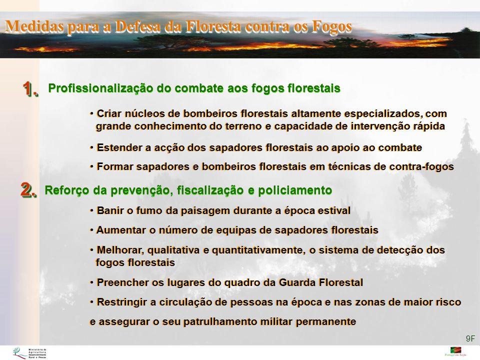 2.2. Medidas para a Defesa da Floresta contra os Fogos 1.1. Profissionalização do combate aos fogos florestais Criar núcleos de bombeiros florestais a