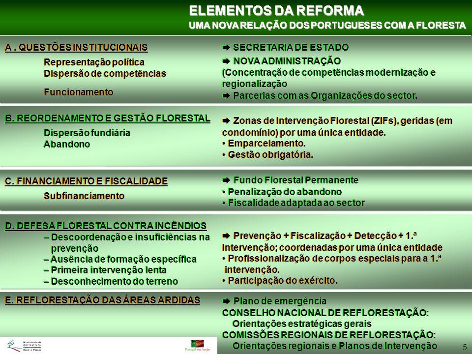 ELEMENTOS DA REFORMA UMA NOVA RELAÇÃO DOS PORTUGUESES COM A FLORESTA A. QUESTÕES INSTITUCIONAIS Representação política Dispersão de competências Repre