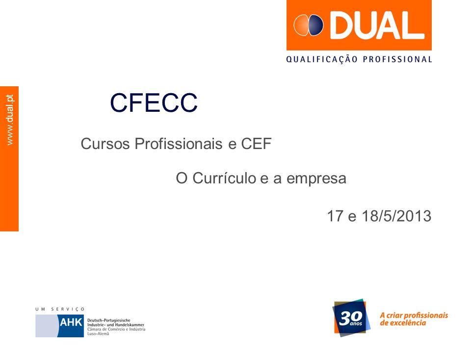 www.dual.pt CFECC Cursos Profissionais e CEF O Currículo e a empresa 17 e 18/5/2013