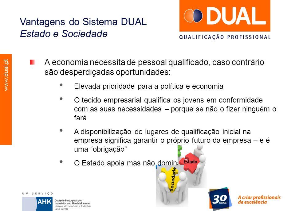 www.dual.pt A economia necessita de pessoal qualificado, caso contrário são desperdiçadas oportunidades: Elevada prioridade para a política e economia