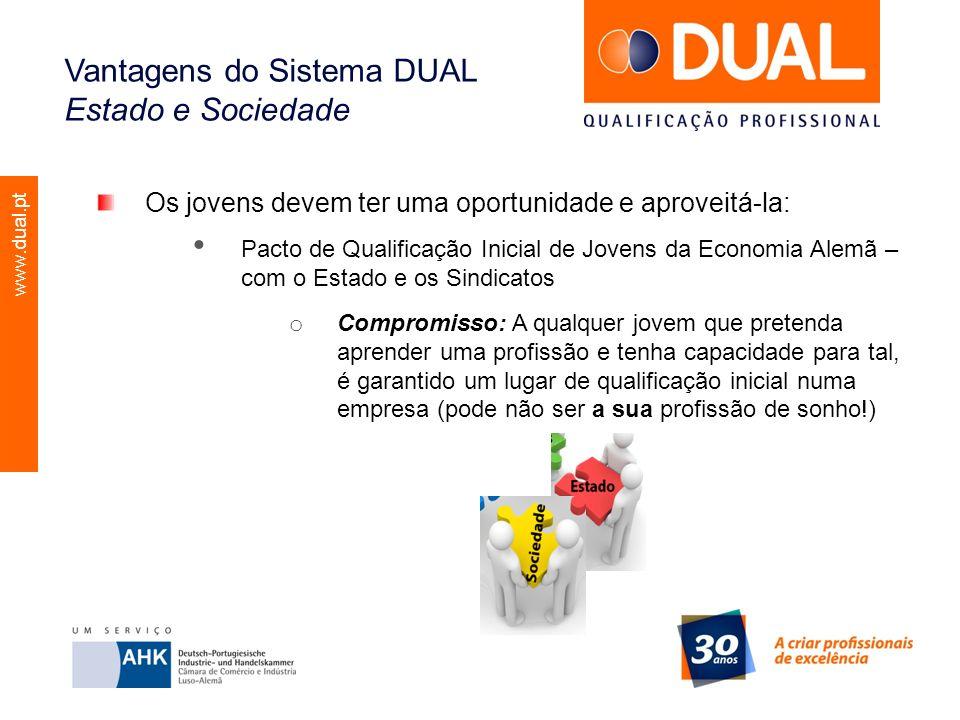 www.dual.pt Os jovens devem ter uma oportunidade e aproveitá-la: Pacto de Qualificação Inicial de Jovens da Economia Alemã – com o Estado e os Sindica