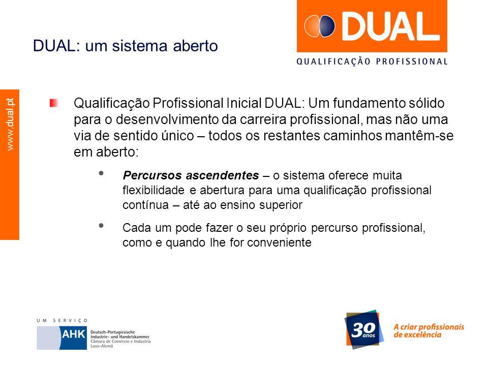 www.dual.pt Qualificação Profissional Inicial DUAL: Um fundamento sólido para o desenvolvimento da carreira profissional, mas não uma via de sentido ú
