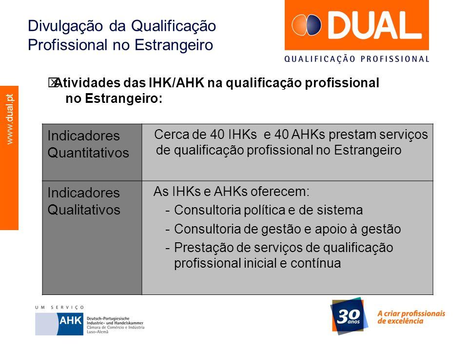 www.dual.pt Divulgação da Qualificação Profissional no Estrangeiro Indicadores Quantitativos Cerca de 40 IHKs e 40 AHKs prestam serviços de qualificaç
