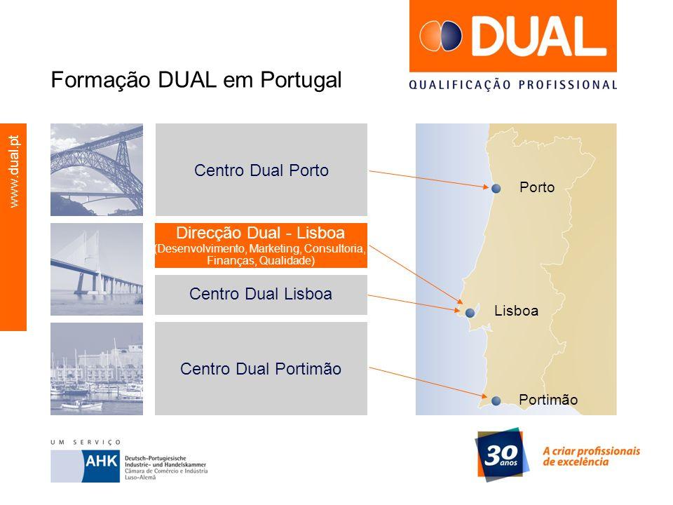 www.dual.pt Formação DUAL em Portugal Porto Lisboa Portimão Centro Dual Porto Centro Dual Portimão Centro Dual Lisboa Direcção Dual - Lisboa (Desenvol