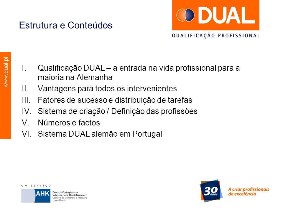 www.dual.pt I.Qualificação DUAL – a entrada na vida profissional para a maioria na Alemanha II.Vantagens para todos os intervenientes III.Fatores de s