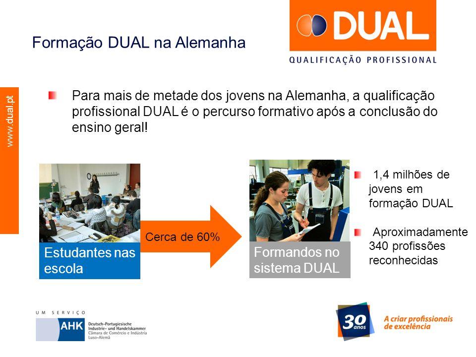 www.dual.pt Para mais de metade dos jovens na Alemanha, a qualificação profissional DUAL é o percurso formativo após a conclusão do ensino geral! Form
