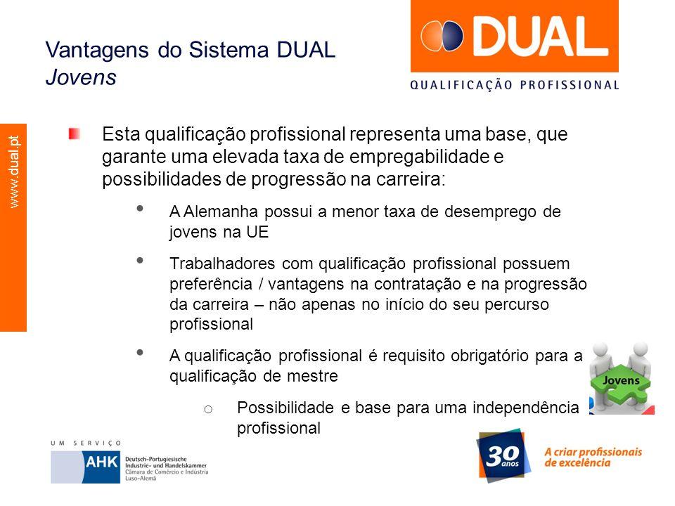 www.dual.pt Esta qualificação profissional representa uma base, que garante uma elevada taxa de empregabilidade e possibilidades de progressão na carr