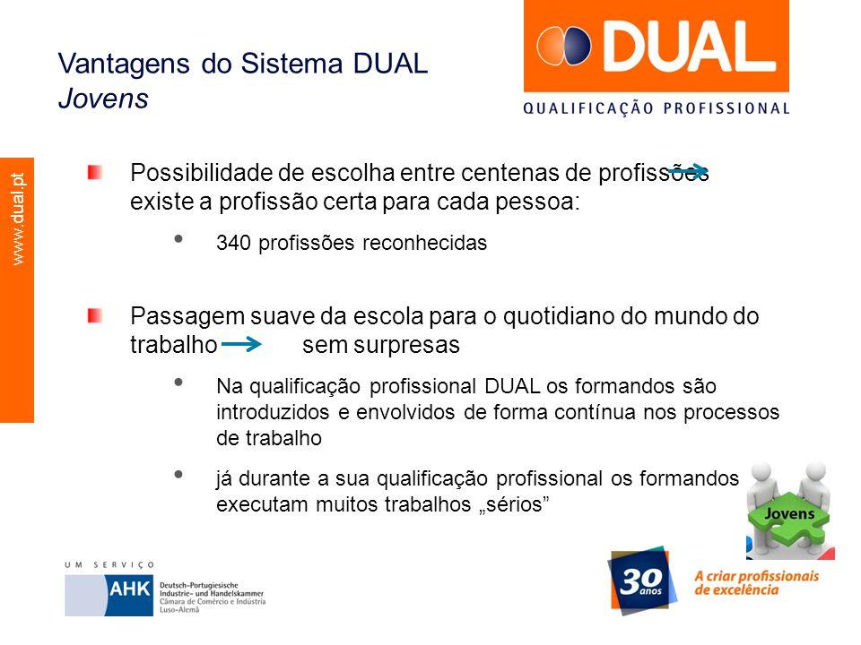 www.dual.pt Profissões para cada Sector Profissões no Sistema DUAL Profissões que Exigem a Qualificação DUAL Cerca de 340 profissões Indústria Comércio ArtesanatoServiços Administrativos Saúde Agricultura