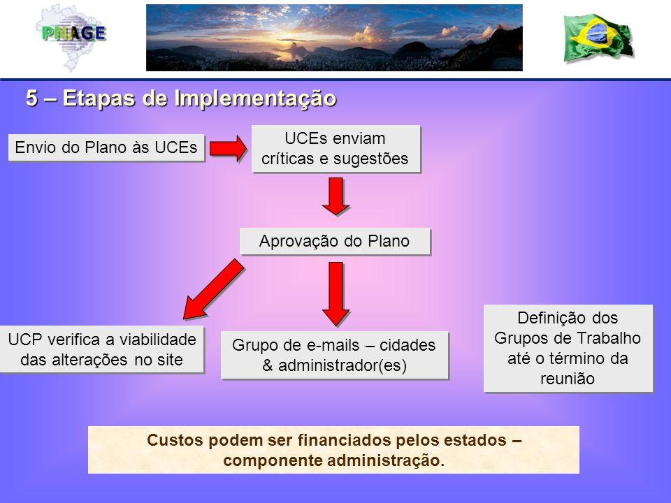 5 – Etapas de Implementação Aprovação do Plano Grupo de e-mails – cidades & administrador(es) UCEs enviam críticas e sugestões Definição dos Grupos de