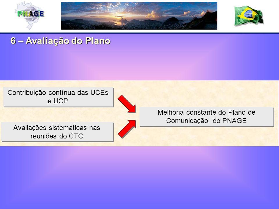 6 – Avaliação do Plano Contribuição contínua das UCEs e UCP Avaliações sistemáticas nas reuniões do CTC Melhoria constante do Plano de Comunicação do PNAGE