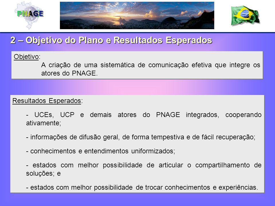 2 – Objetivo do Plano e Resultados Esperados Resultados Esperados: - UCEs, UCP e demais atores do PNAGE integrados, cooperando ativamente; - informaçõ