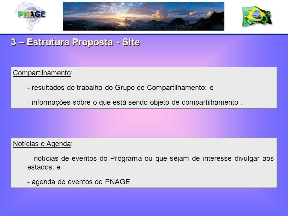 3 – Estrutura Proposta - Site Notícias e Agenda: - notícias de eventos do Programa ou que sejam de interesse divulgar aos estados; e - agenda de eventos do PNAGE.