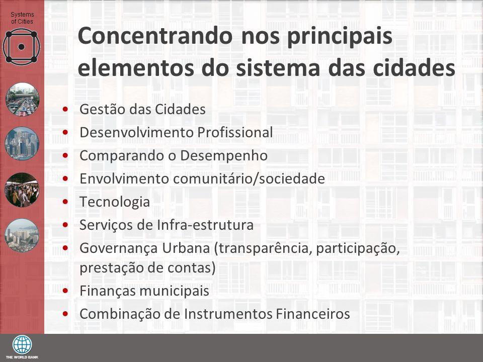 THE WORLD BANK Systems of Cities Concentrando nos principais elementos do sistema das cidades Gestão das Cidades Desenvolvimento Profissional Comparan