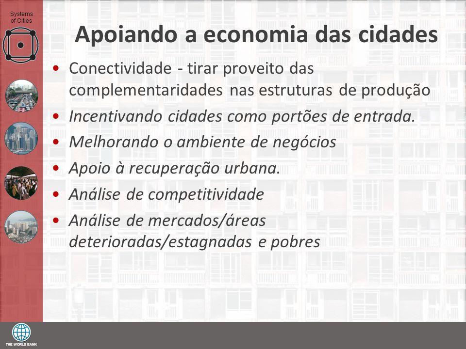 THE WORLD BANK Systems of Cities Apoiando a economia das cidades Conectividade - tirar proveito das complementaridades nas estruturas de produção Ince