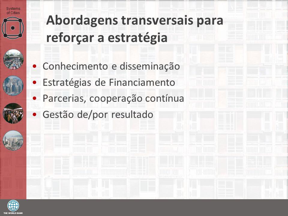 THE WORLD BANK Systems of Cities Abordagens transversais para reforçar a estratégia Conhecimento e disseminação Estratégias de Financiamento Parcerias