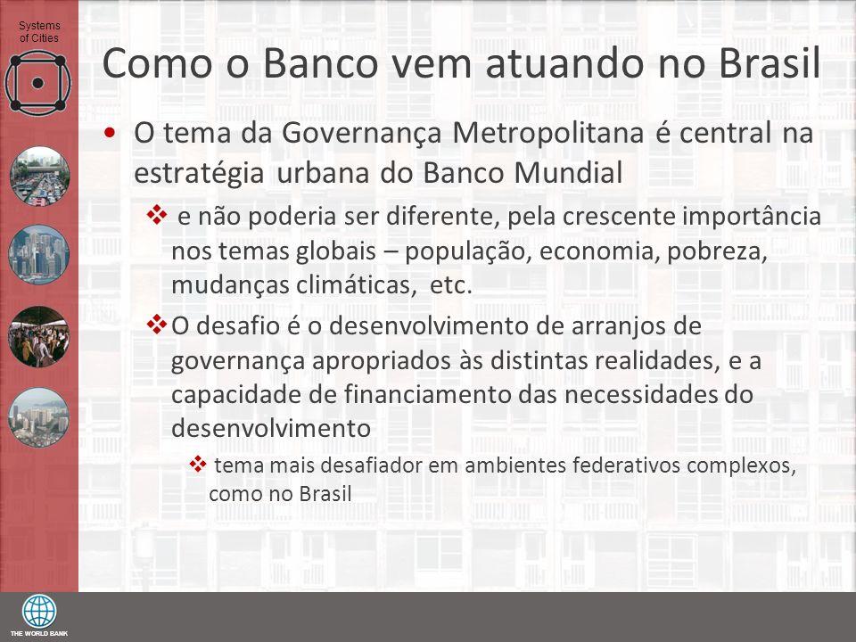 THE WORLD BANK Systems of Cities Como o Banco vem atuando no Brasil O tema da Governança Metropolitana é central na estratégia urbana do Banco Mundial